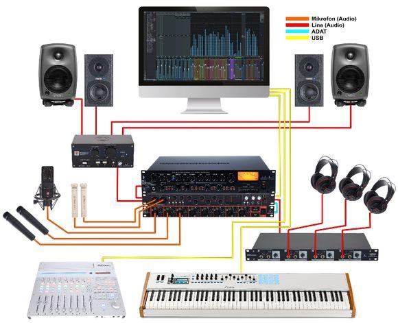 Audio patchbays patch bays v1 - YouTube