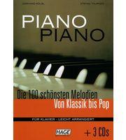 Méthodes & Partitions pour Piano