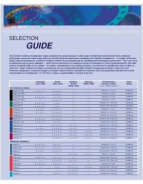 Emininence Selection Guide