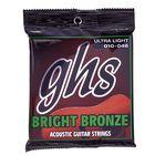 GHS BB10U