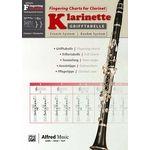 Alfred Music Publishing Fingering Chart f. Clarinet B