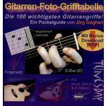 Tunesday Records Gitarren-Foto-Grifftabelle