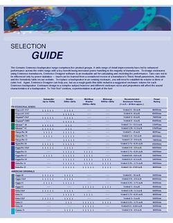 Eminence Speaker Selection Guide