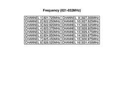 Frequenzliste