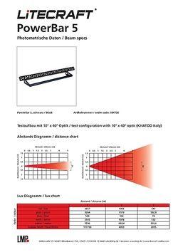 Photometric data