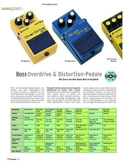 Guitar Test: Boss Overdrive- & Distortion-Pedale