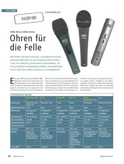 Soundcheck Test Mikrofone: MXL Drum-Mikrofone