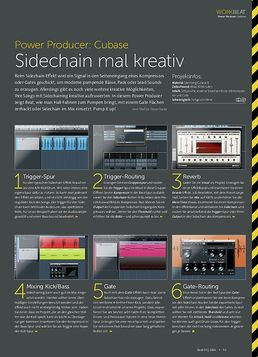 Power Producer: Sidechain mal kreativ