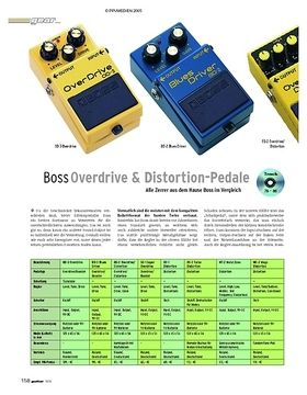 Test: Boss Overdrive- & Distortion-Pedale