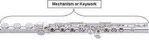 Keywork